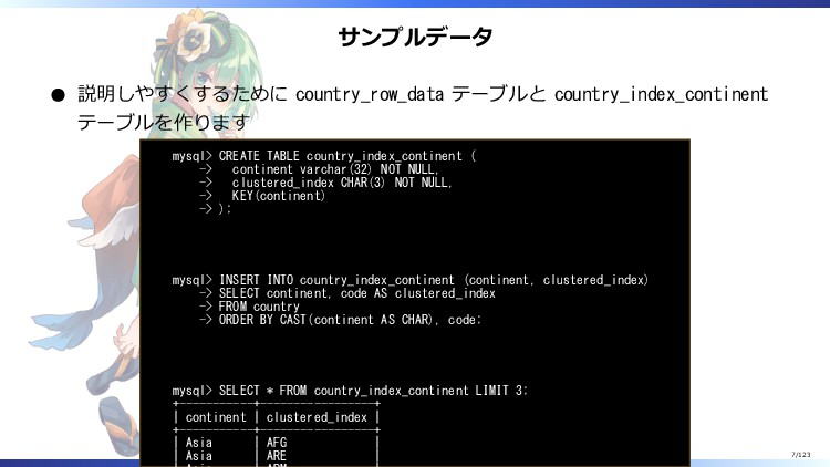 サンプルデータ 説明しやすくするために country_row_data テーブルと coun...