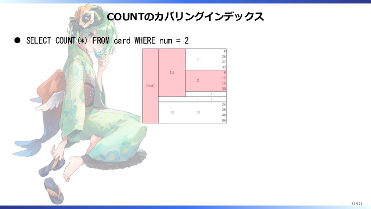 COUNTのカバリングインデックス SELECT COUNT(*) FROM card WHE...