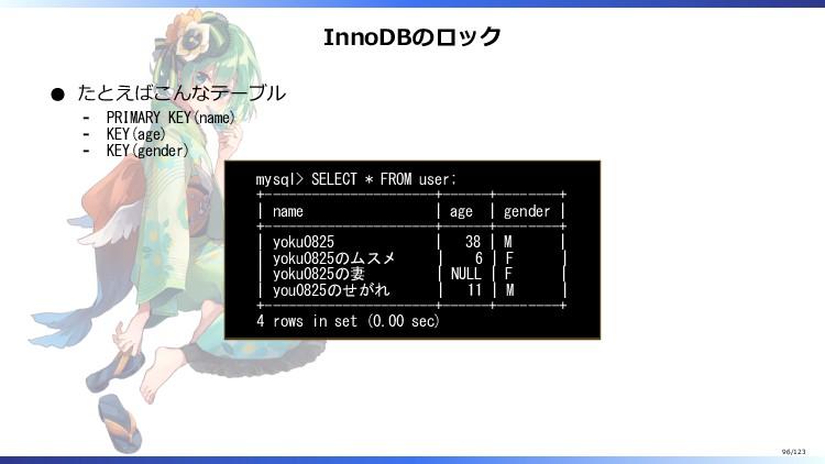 InnoDBのロック たとえばこんなテーブル PRIMARY KEY(name) ‐ KEY(...