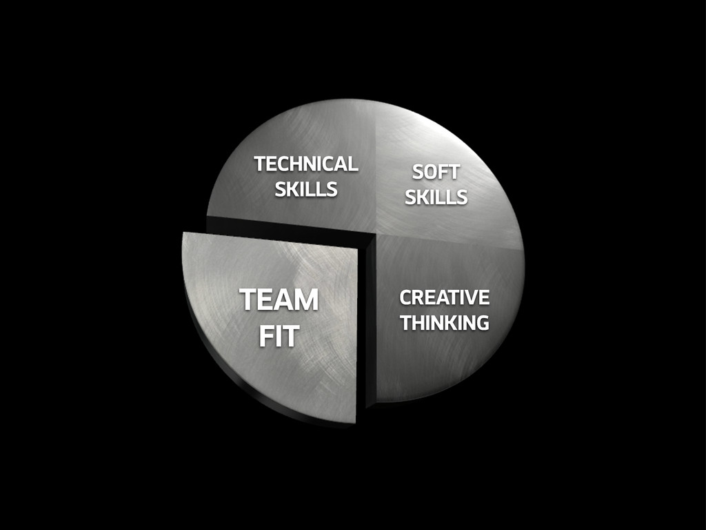 TECHNICAL SKILLS SOFT SKILLS CREATIVE THINKING ...