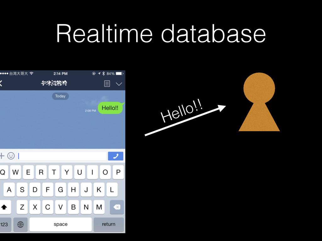 Realtime database Hello!!