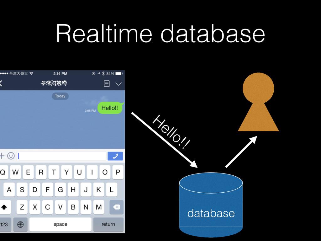 Realtime database Hello!! database