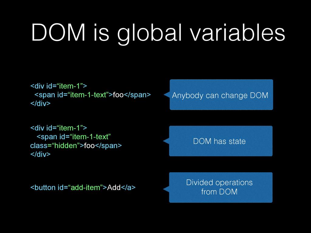 "DOM is global variables <div id=""item-1""> <span..."