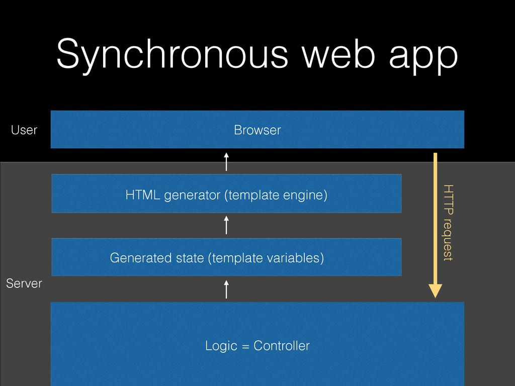 Client side logic Synchronous web app Browser L...