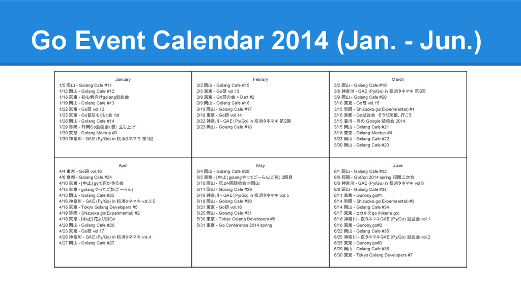 Go Event Calendar 2014 (Jan. - Jun.) January 1/...