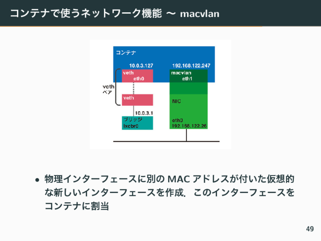 ίϯςφͰ͏ωοτϫʔΫػ ʙ macvlan • ཧΠϯλʔϑΣʔεʹผͷ MAC Ξ...
