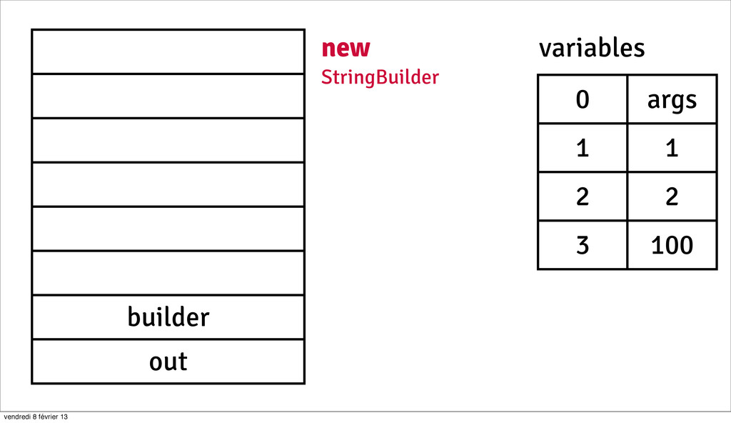 27 builder out new StringBuilder 0 args 1 1 2 2...