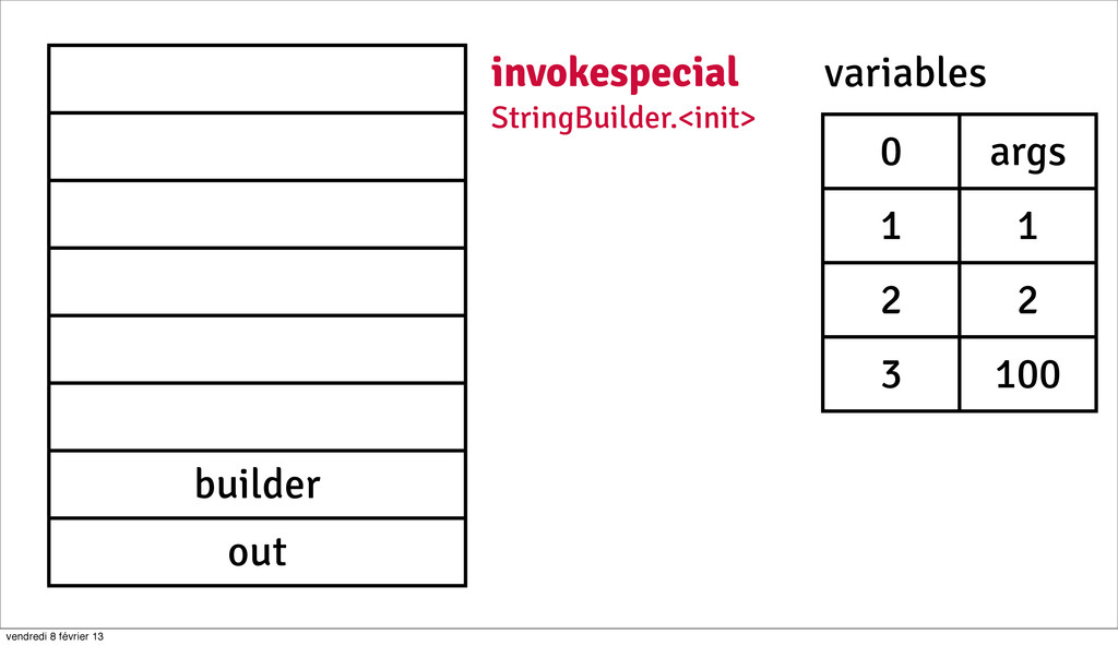 29 builder out invokespecial StringBuilder.<ini...