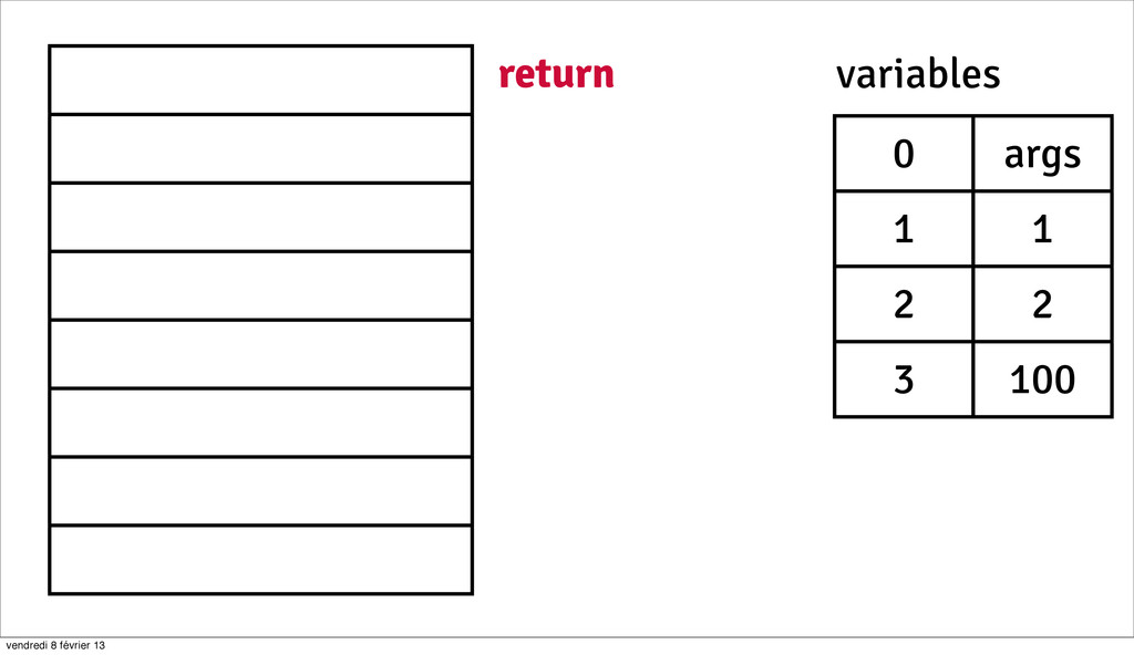 40 return 0 args 1 1 2 2 3 100 variables vendre...