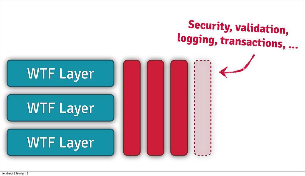 58 WTF Layer WTF Layer WTF Layer Security, vali...