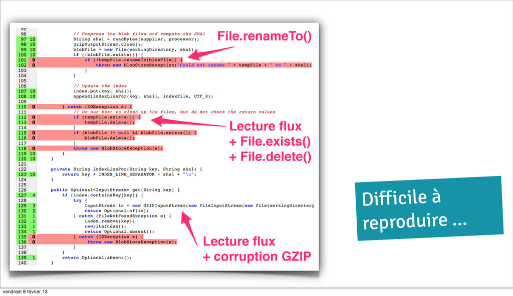 File.renameTo() File.renameTo() Lecture flux + F...
