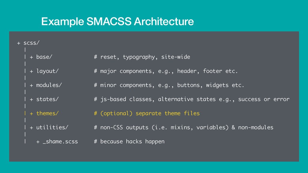 Example SMACSS Architecture + scss/ | | + base/...
