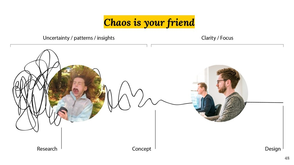 Chaos is your friend 48