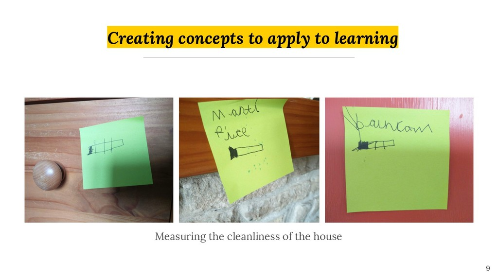 Creating concepts to apply to learning 9 Measur...
