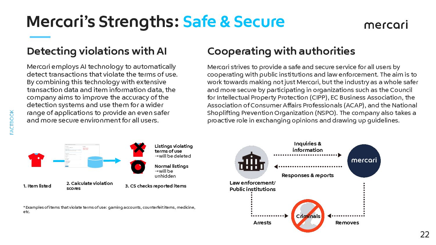 Mercari's Strengths: Safe & Secure Cooperating ...