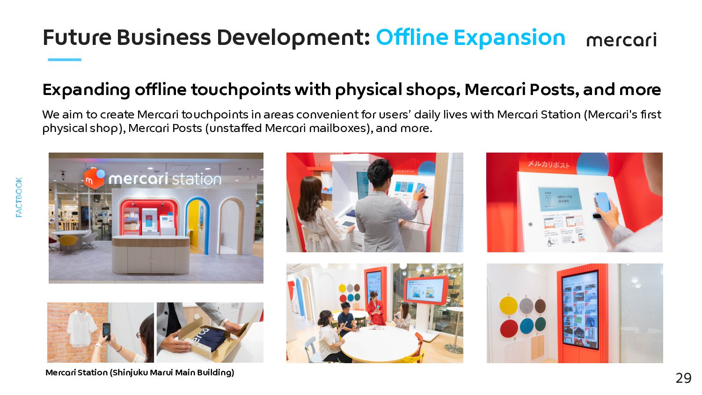 Future Business Development 29