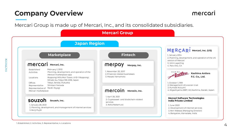 About February 1st, 2013 Established Tokyo, Sen...
