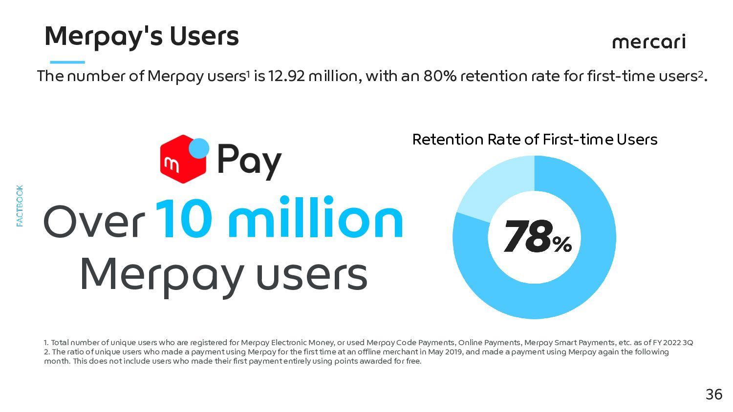 What is Merpay? 36 Merpay is a mobile payment s...