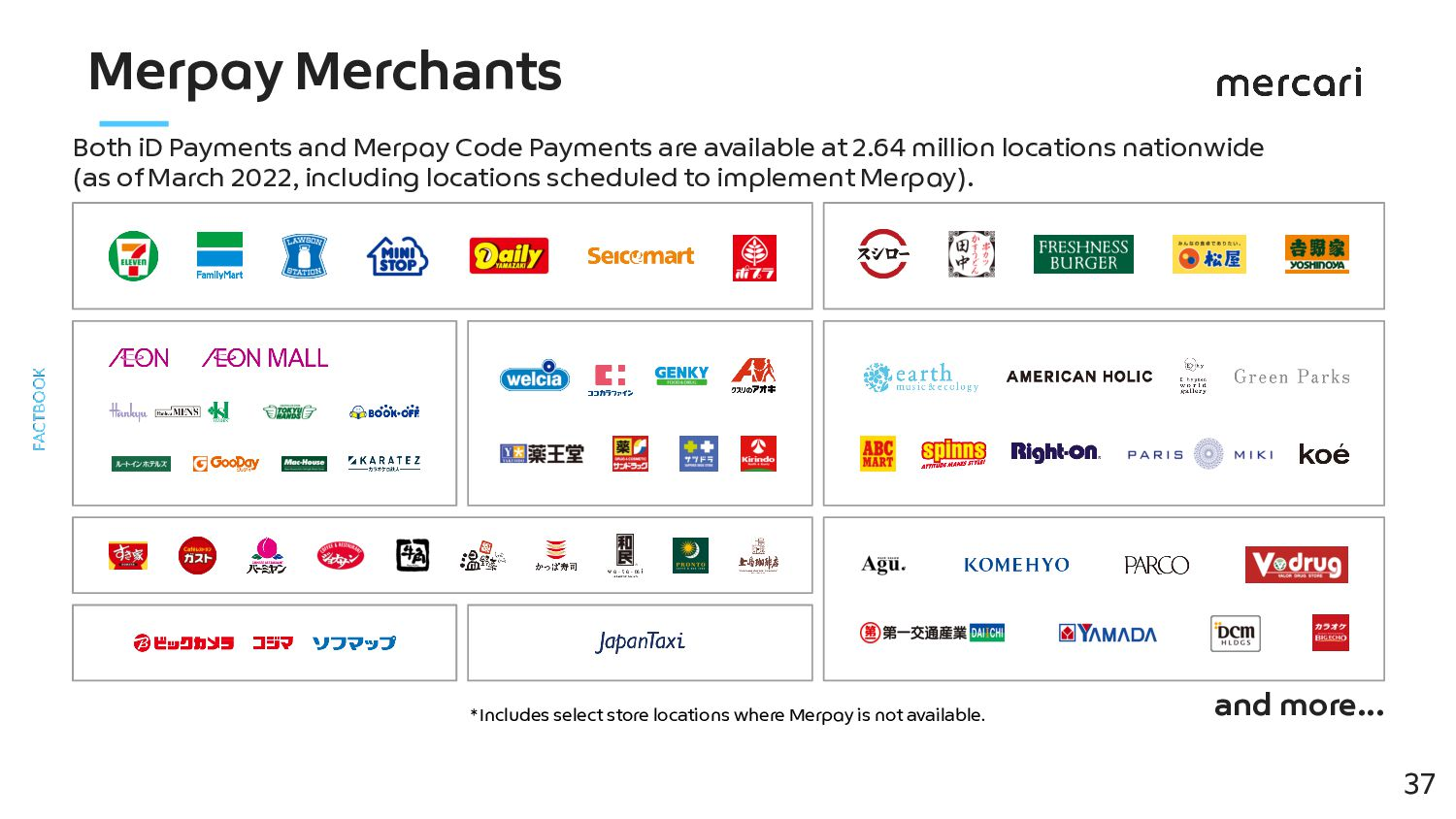 Growth of Features/Services Since Merpay's Laun...