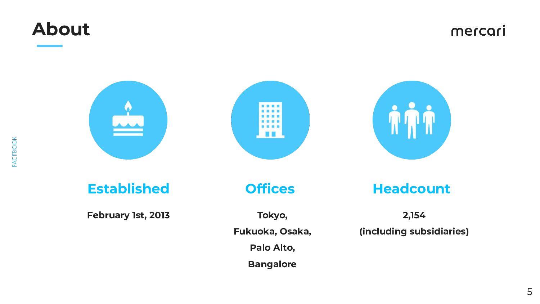 Leadership  5 Shintaro Yamada Representative Di...