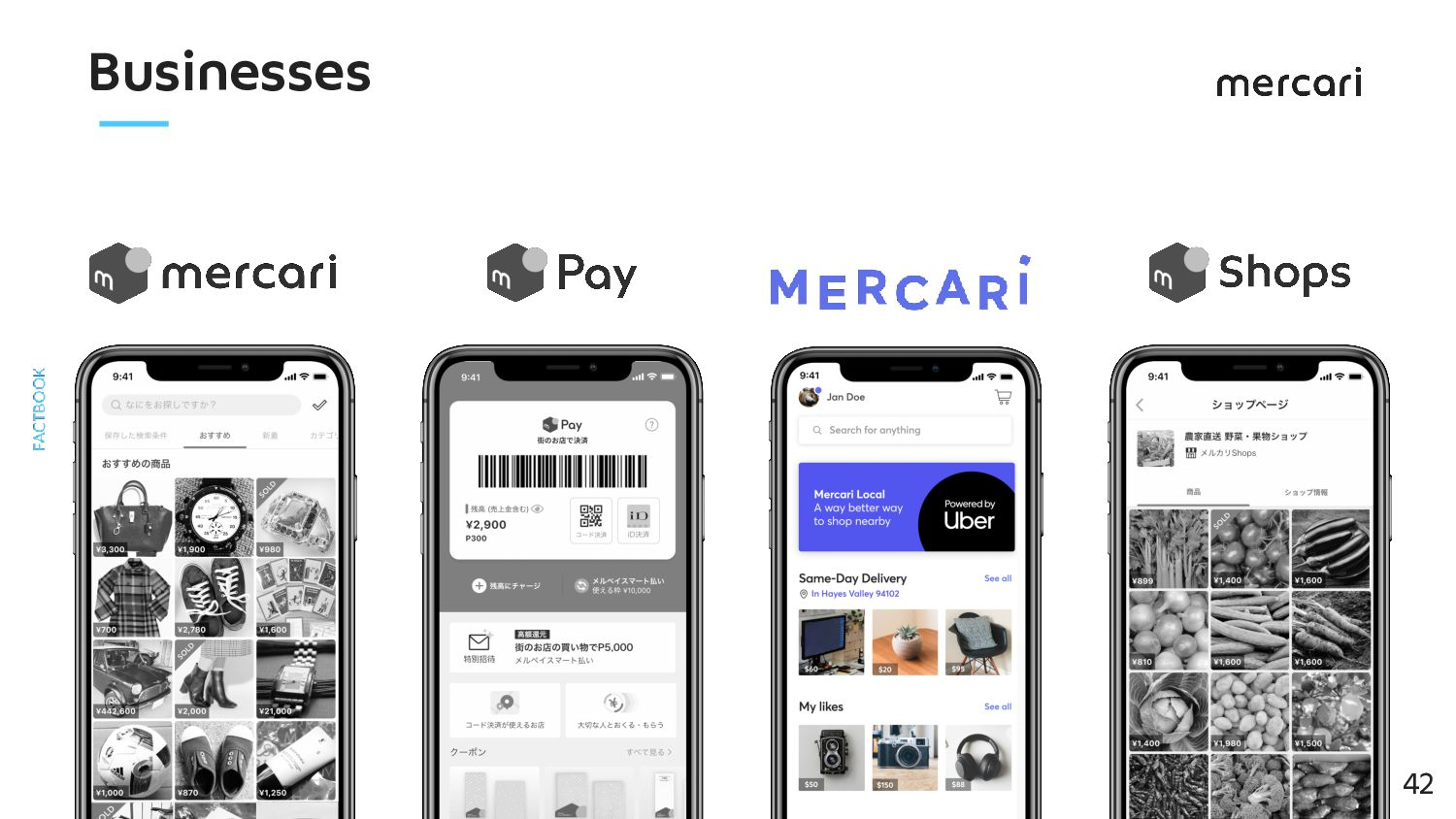 Strengthening Collaboration with Mercari Relea...