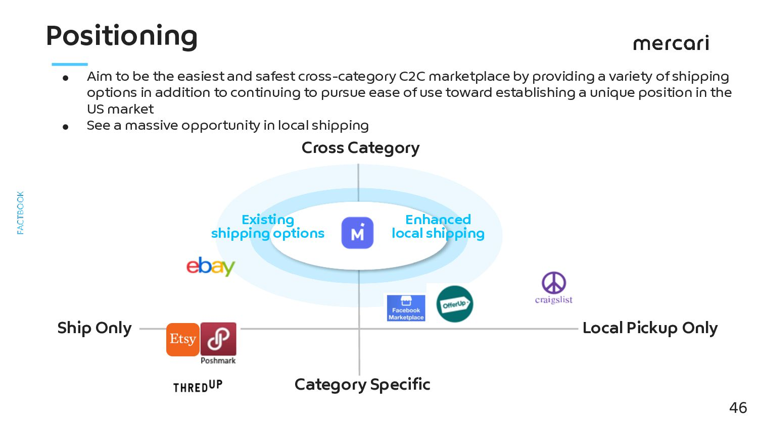 Looking Back on the US Business 46 Oct 2016 Exp...