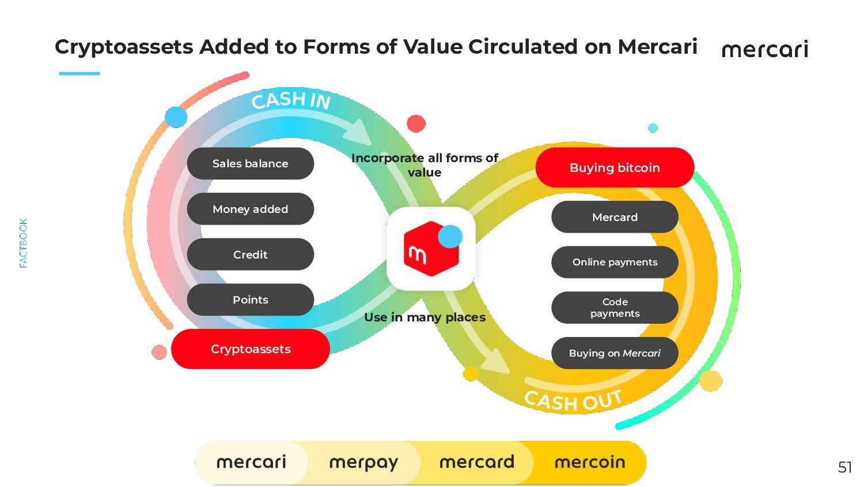 Future Business Development 51 Automation Impro...