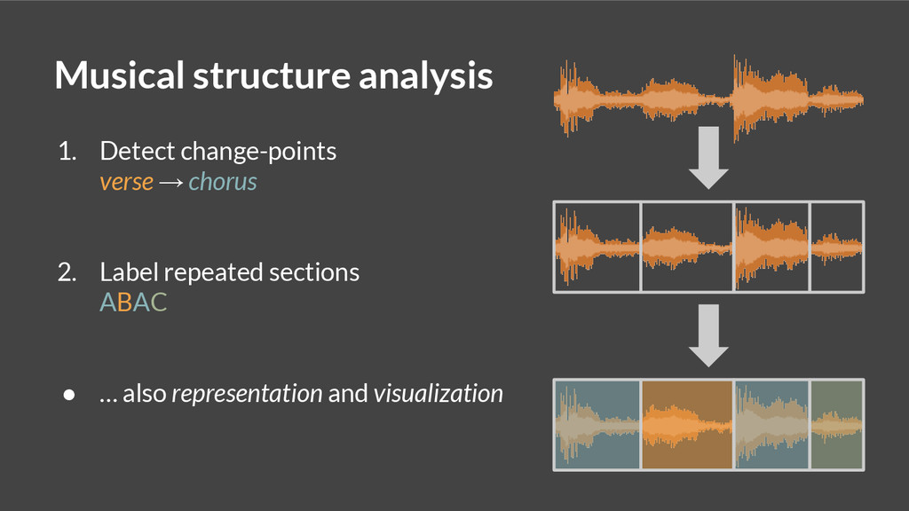 Musical structure analysis 1. Detect change-poi...