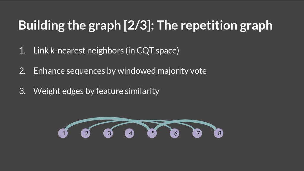 1. Link k-nearest neighbors (in CQT space) 2. E...