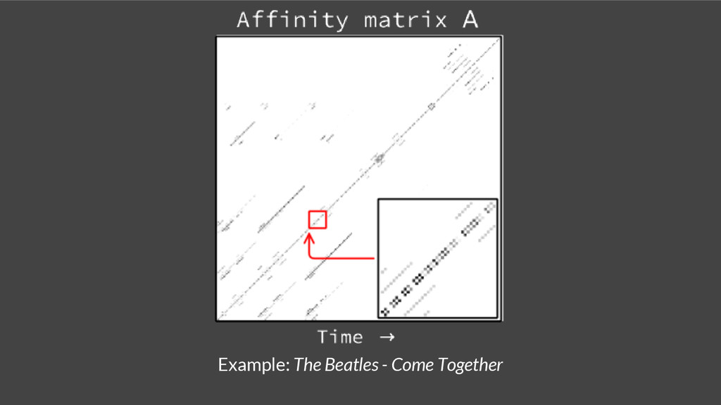 Example: The Beatles - Come Together