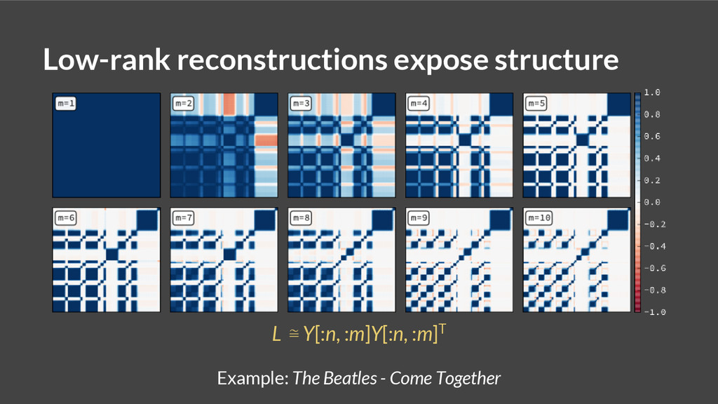 Example: The Beatles - Come Together Low-rank r...