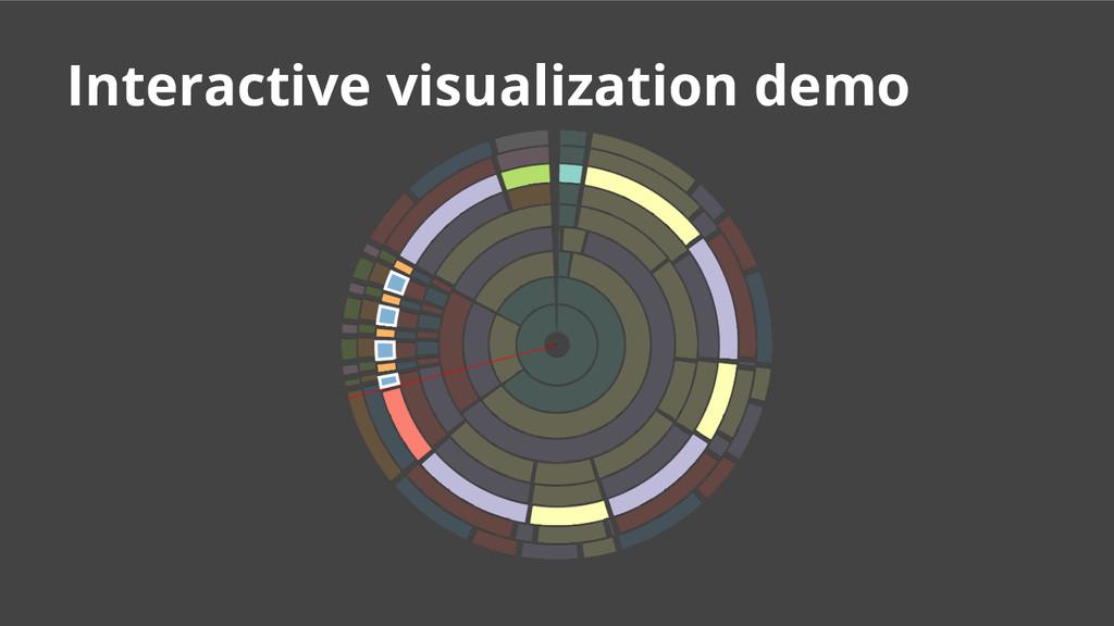 Interactive visualization demo