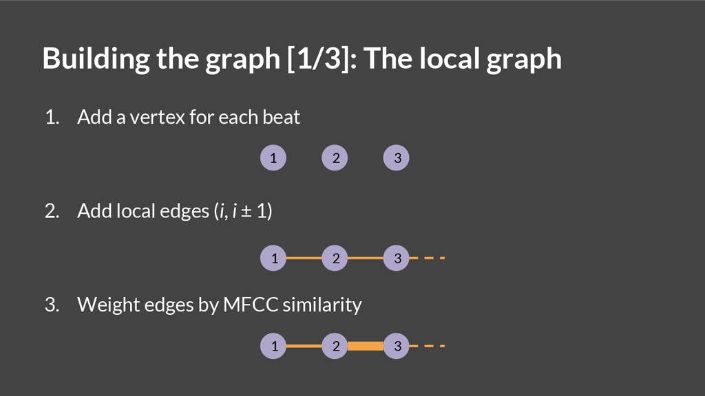 Building the graph [1/3]: The local graph 1. Ad...