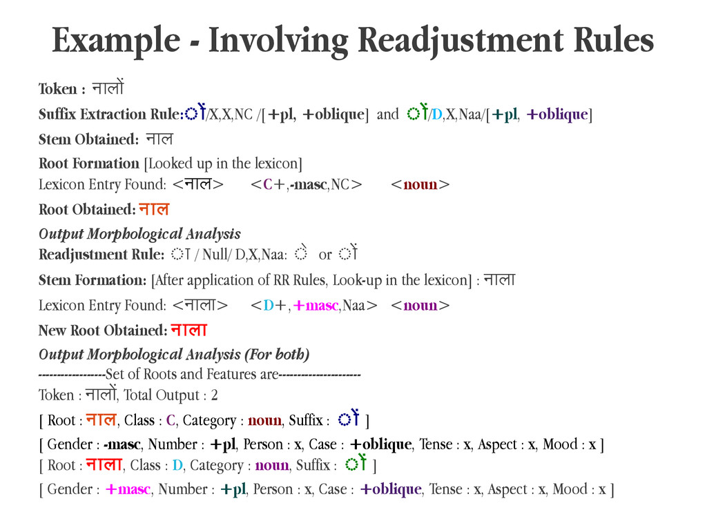 Example - Involving Readjustment Rules Token : ...