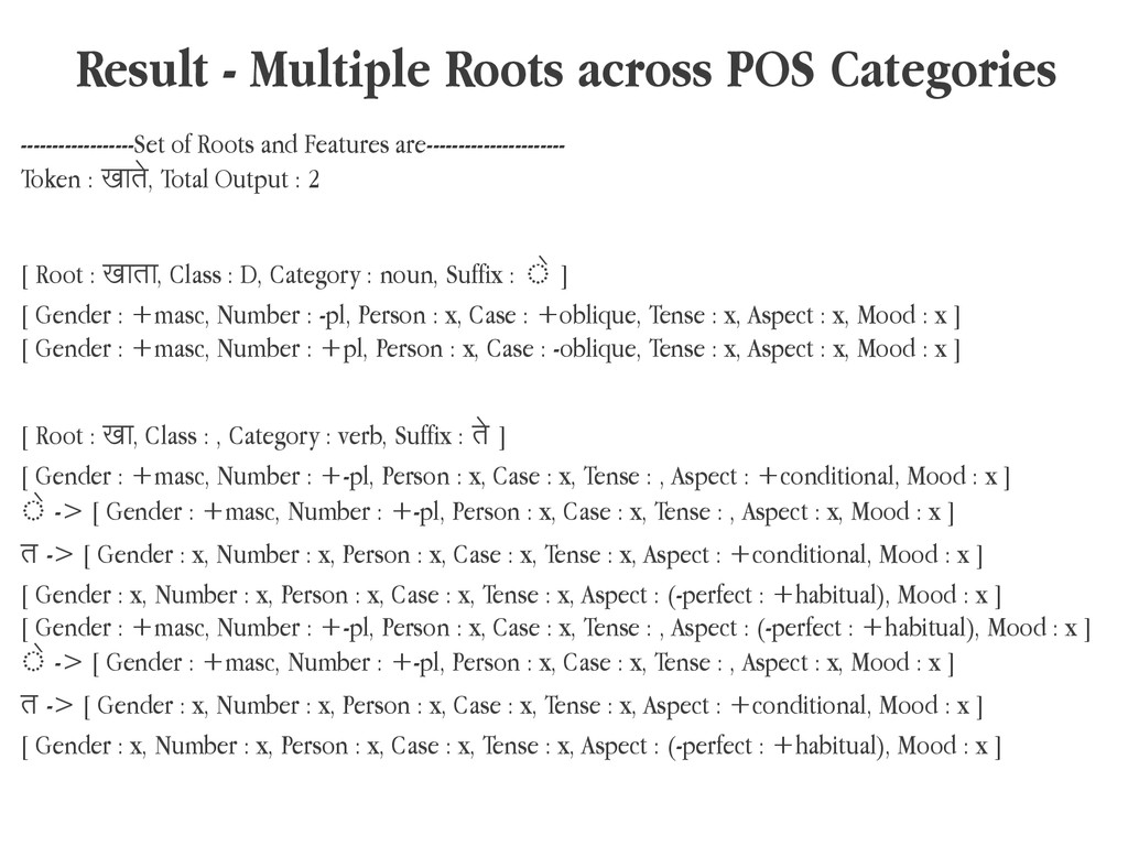 Result - Multiple Roots across POS Categories -...