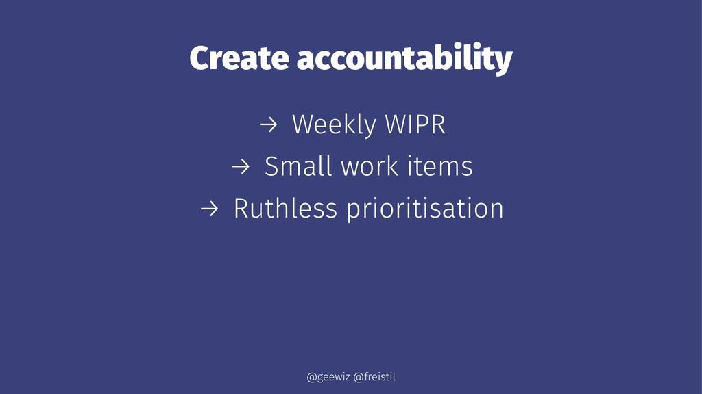 Create accountability → Weekly WIPR → Small wor...