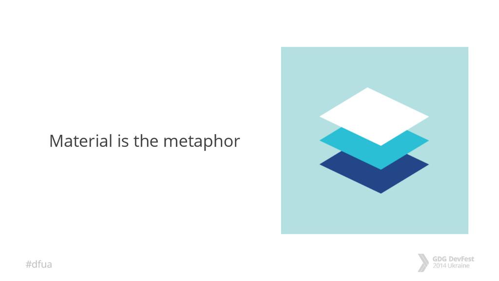 #dfua Material is the metaphor