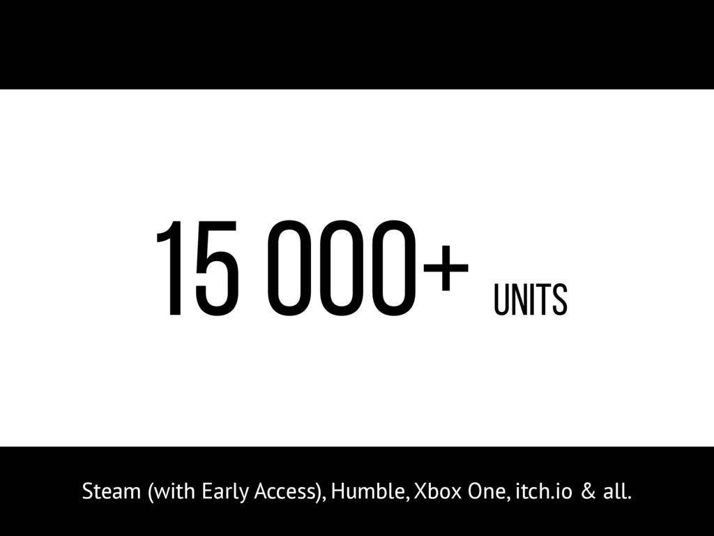 15 000+ units Steam (with Early Access), Humble...