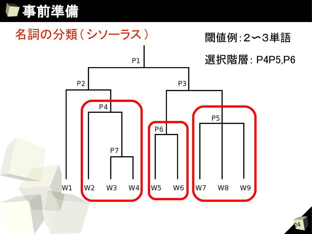 24 事前準備 閾値例:2〜3単語 選択階層: P4P5,P6 名詞の分類 ( シソーラス )