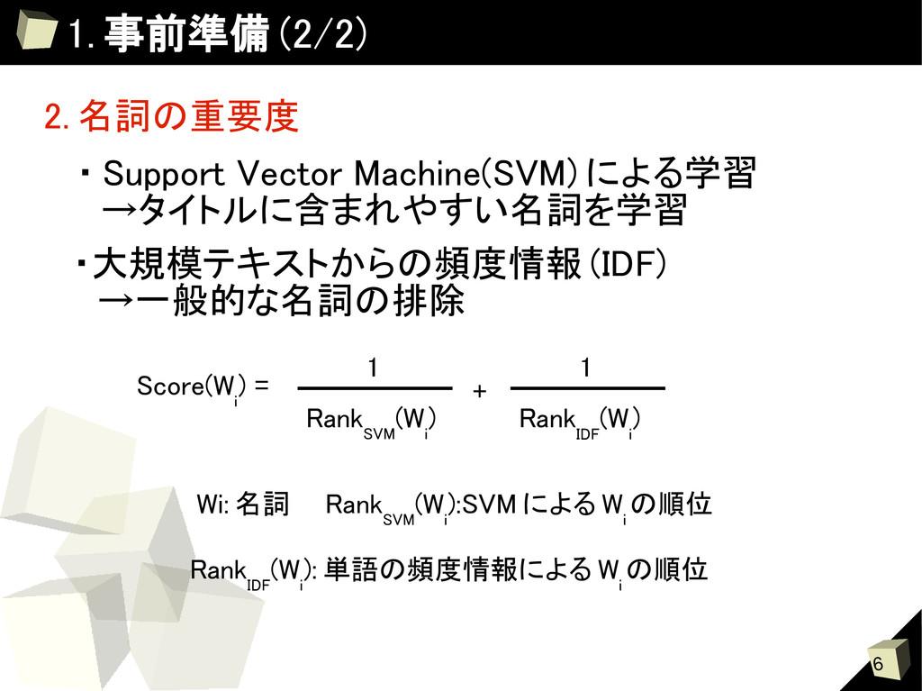 6 1. 事前準備 (2/2) 2. 名詞の重要度 ・ Support Vector Mach...