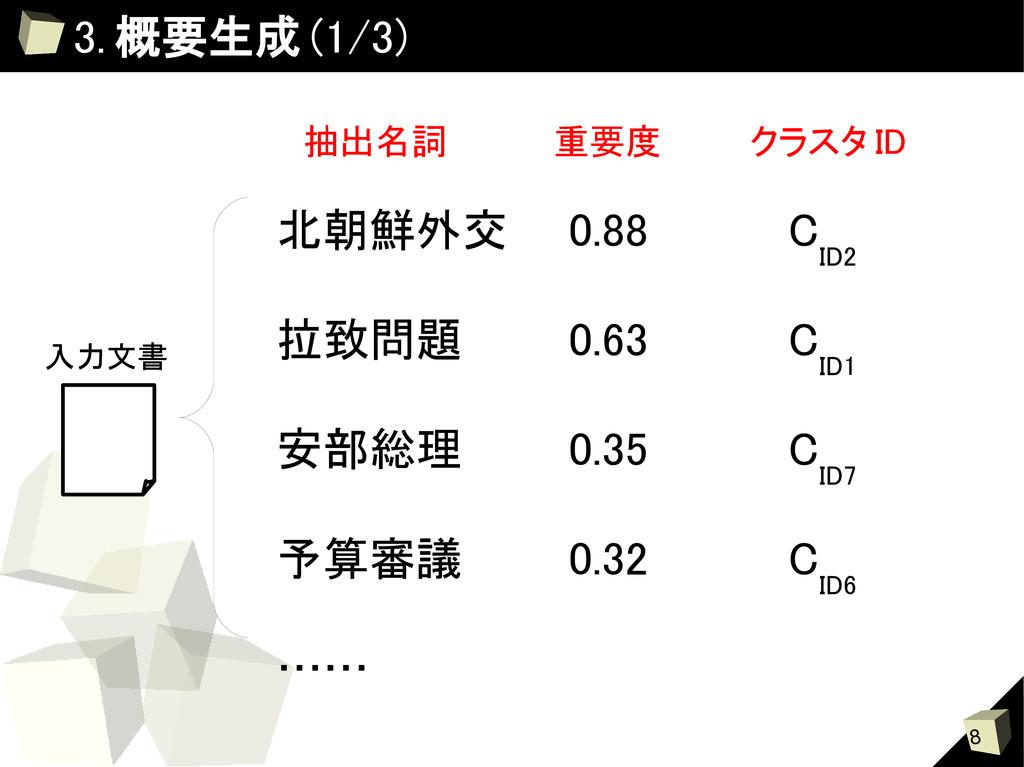 8 3. 概要生成 (1/3) 入力文書 北朝鮮外交 0.88 C ID2 拉致問題 0.63...