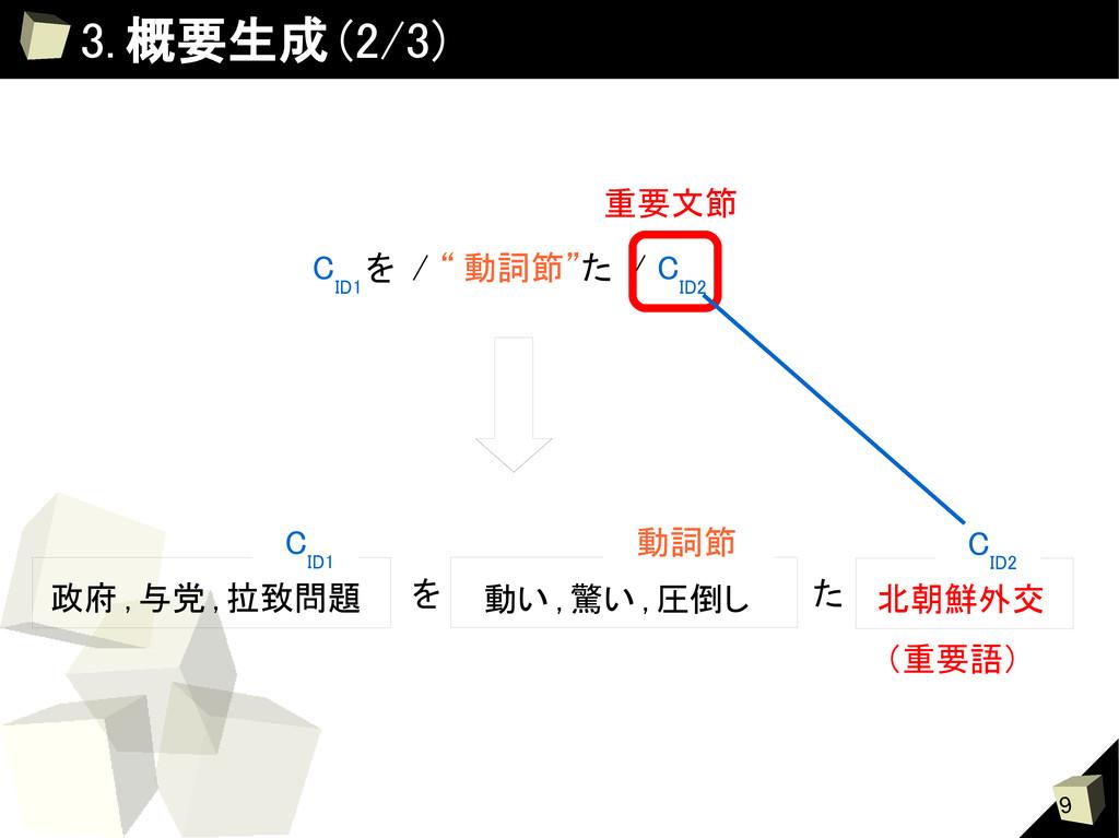 """9 3. 概要生成 (2/3)             を た C ID1 を / """" 動詞節..."""