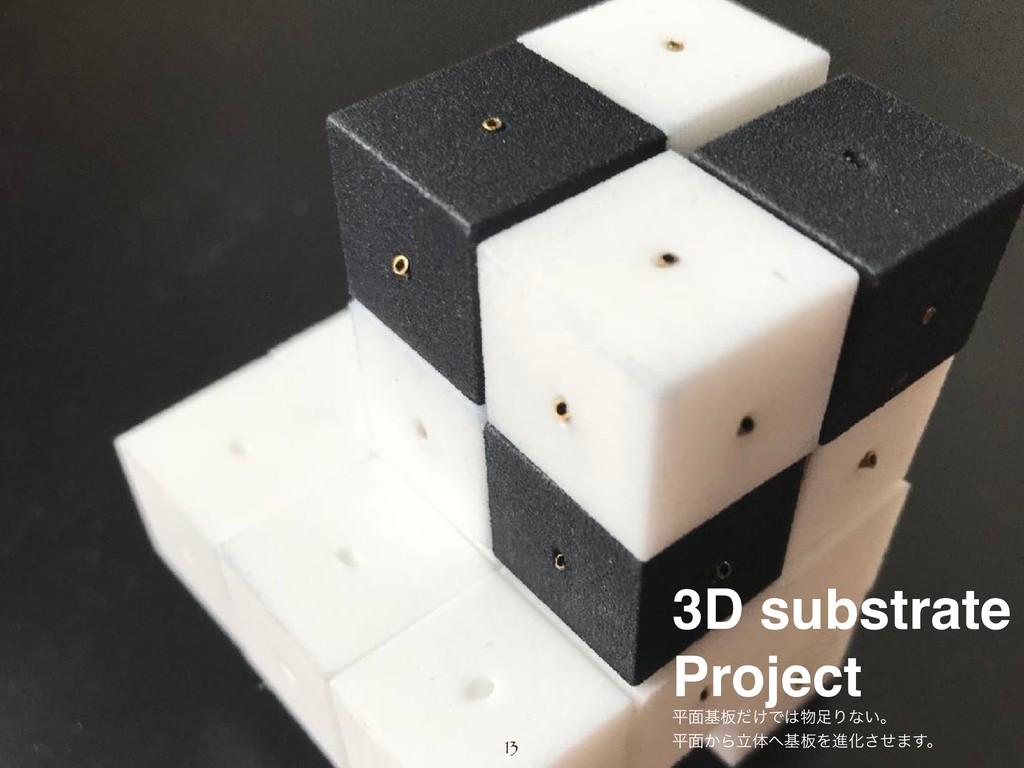 3D substrate Project ฏ໘ج൘͚ͩͰΓͳ͍ɻ ฏ໘͔Βཱମج൘Λਐ...