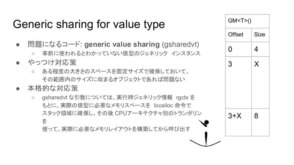 Generic sharing for value type ● 問題になるコード: gene...