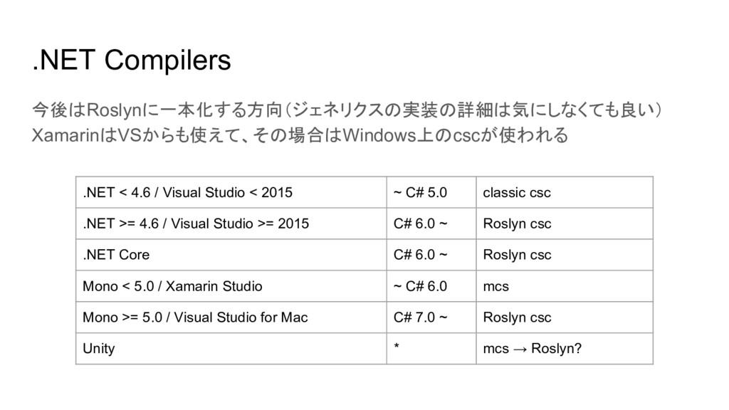.NET Compilers 今後はRoslynに一本化する方向(ジェネリクスの実装の詳細は気...