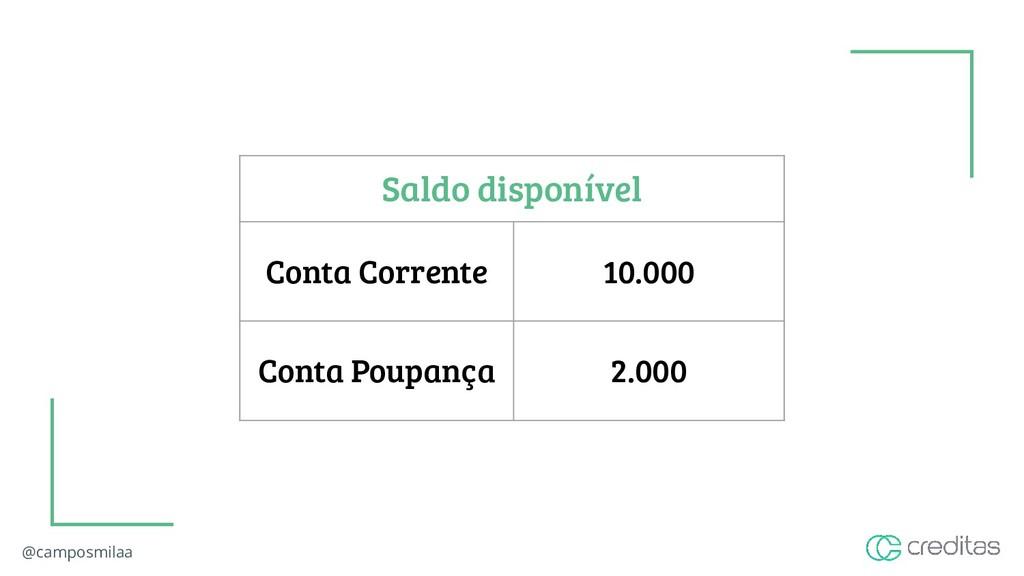 @camposmilaa Saldo disponível Conta Corrente 10...