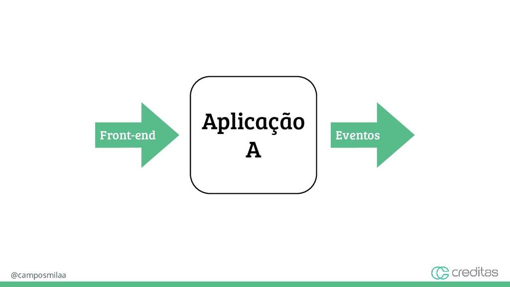 @camposmilaa Aplicação A Front-end Eventos
