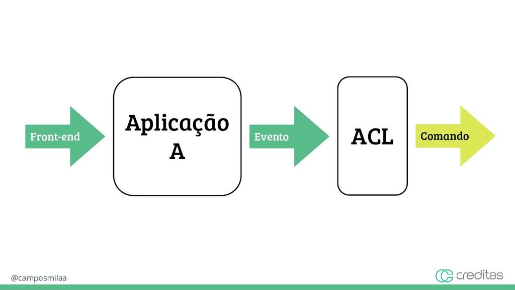 @camposmilaa ACL Aplicação A Front-end Evento C...