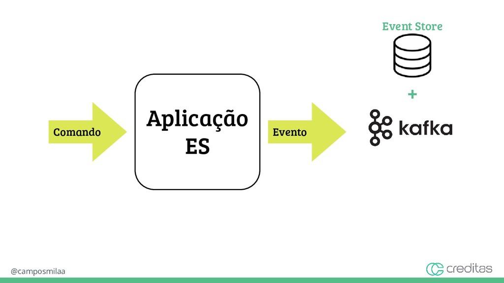 @camposmilaa Event Store + Aplicação ES Comando...